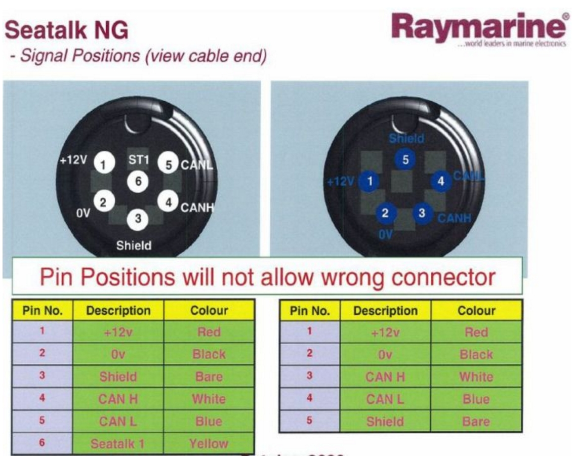 Interfacing A Seatalkng Backbone To Third Party Nmea 2000 Network Wiring Diagrams Image Attachmentphpaid141